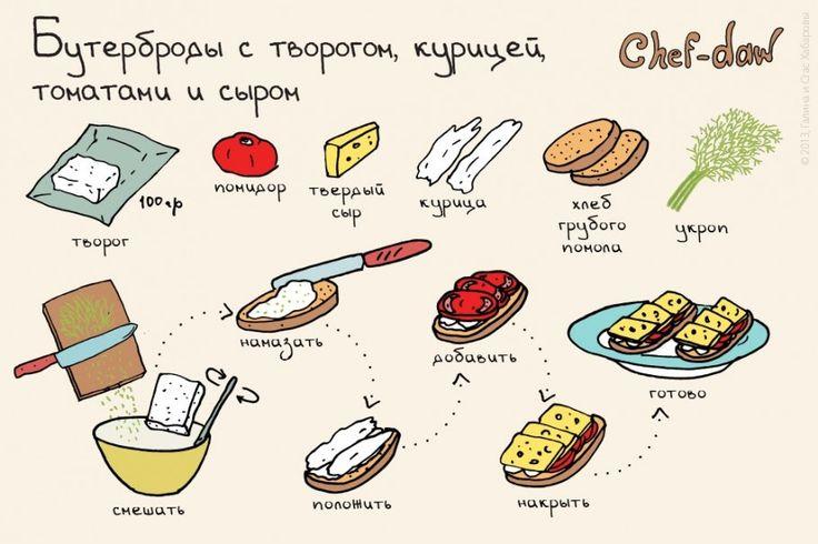 Бутерброд с творогом, курицей, томатами и сыром