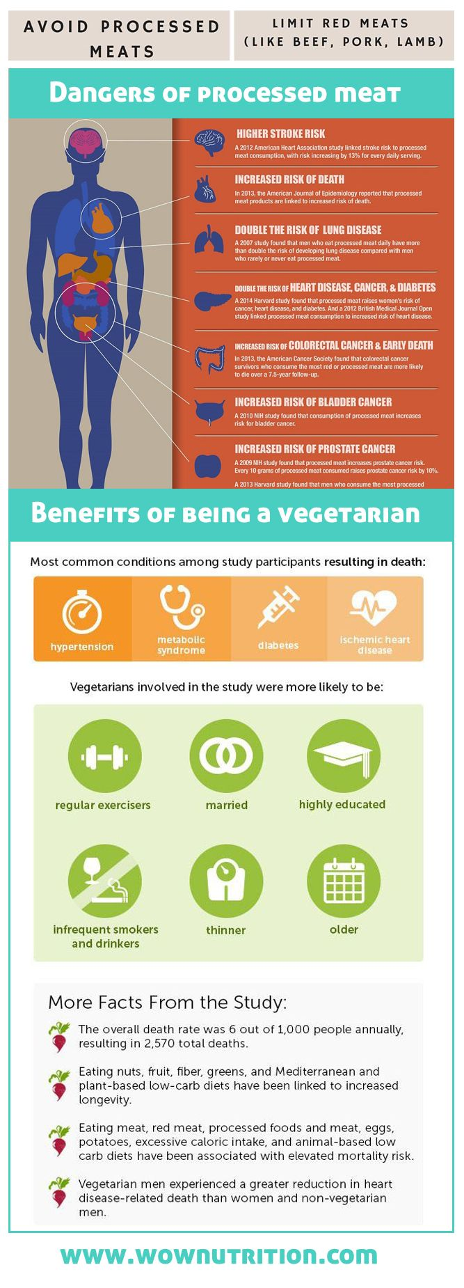 10 Amazing Benefits Of Not Eating Meat Anymore Health And Nutrition Vegetable Diet Good Genes