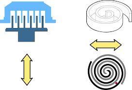 scroll compressor design - PDF