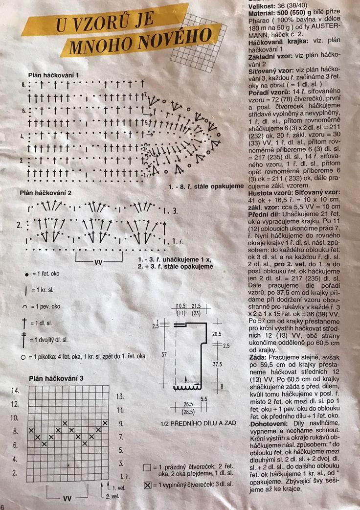 Bila hackovana halenka - instrukce