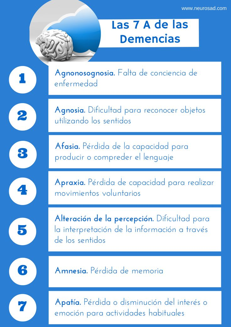 "Las 7 ""A"" de la demencia. Blog | neuroSAD - www. neurosad.con"