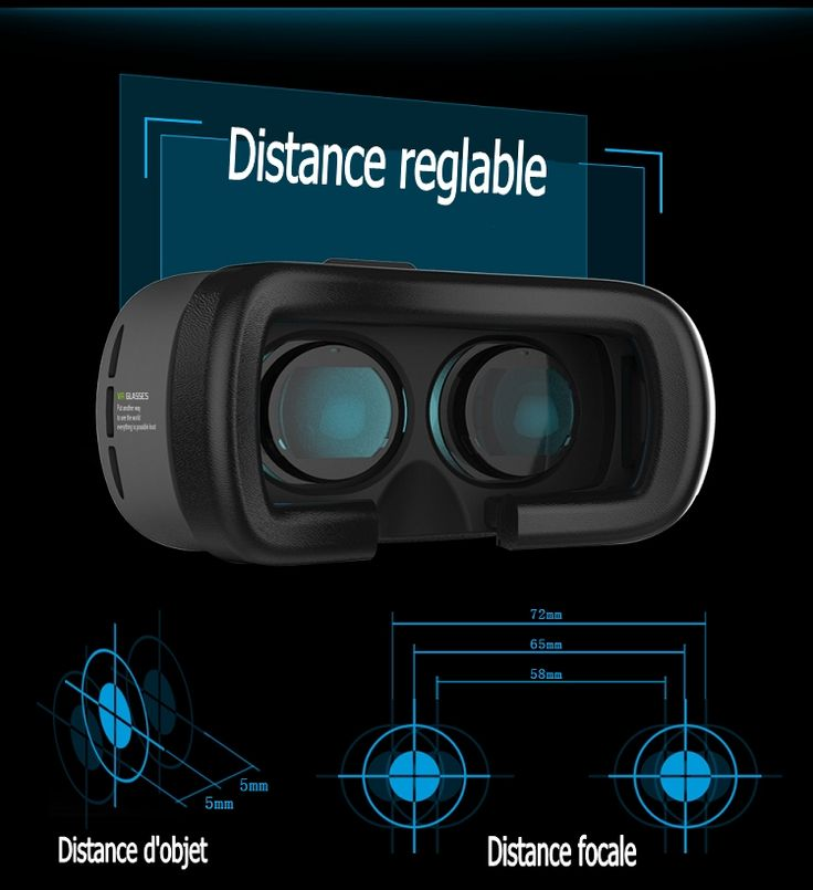 VR masque réalité virtuelle