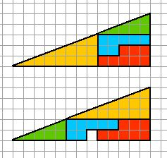 The Bermuda Triangle: In the picture below, a square appears when we rearrange the pieces of the upper triangle to form the lower triangle. The pieces in both pictures are identical. Can you explain the origin of the square? Click for the answer!