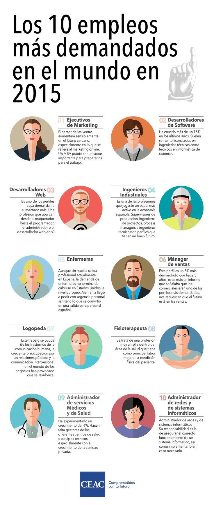 Los 10 empleos más demandados del Mundo (2015) #infografia