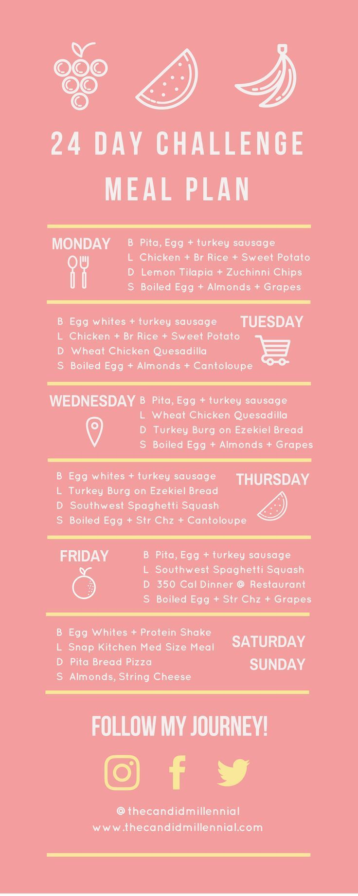 1200-1500 calories per day. 24 Day Challenge meal plan.