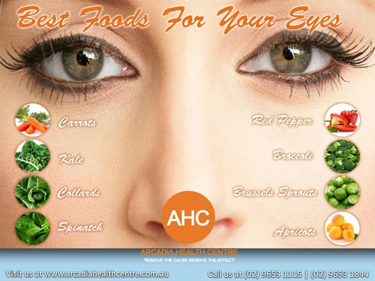 Best Foods For Your Eyes Infographic