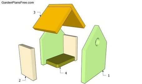 free images of birdhouse benches | Birdhouse Plans Free | Free Garden ...