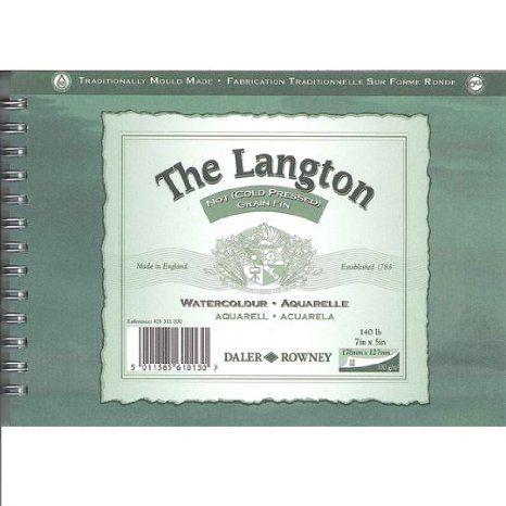 ラウニー ラングトン スパイラル 中目 7インチ LS-7 ¥ 605