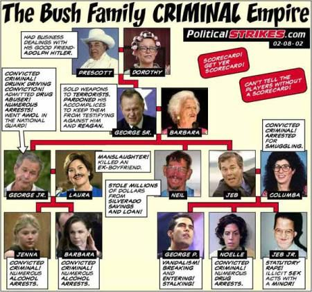 The Bush family have largely responded with no comment to any reference to Prescott Bush. Description from geocities.ws. I searched for this on bing.com/images
