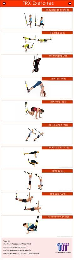 Types of TRX Core exercises #TRXExercises #TRXCore #HealthyWorkout