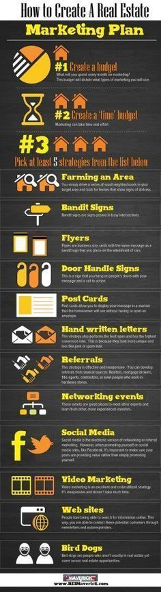 Here are some helpful tips on how to create a real estate marketing plan. #realestatemarketingplan