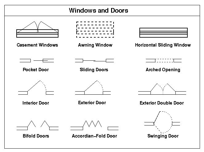 Image Detail For Windows And Doors Electrical Structural Assignment Readings