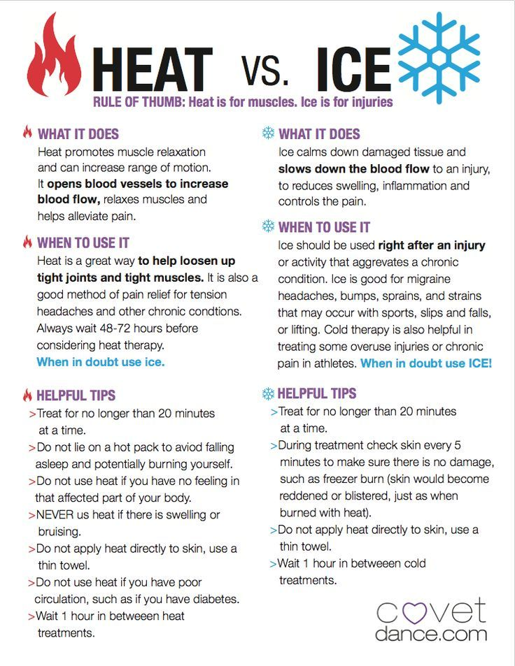 Heat Vs. Ice Cheat Sheet: No home or dance studio should be without this handy dandy piece of paper. If you have a house full of energetic dancers and athletes, then hurry, print this out and stick it on the refrigerator for quick reference. You will be so glad you did when the time comes to treat those inevitable injuries and sore muscles.