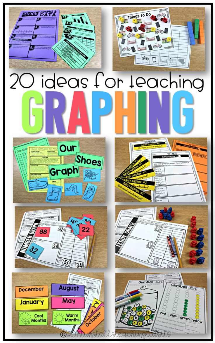 20 ways to teach graphing for first grade second grade and third grade