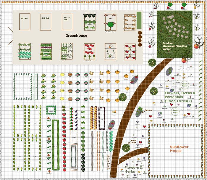 308 Best Love School Gardening Images On Pinterest Gardening Vegetable Garden And Growing