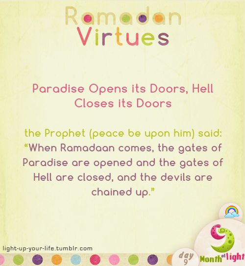 light-up-your-life:  Month Of Light  Ramadan Virtues Virtue (2)