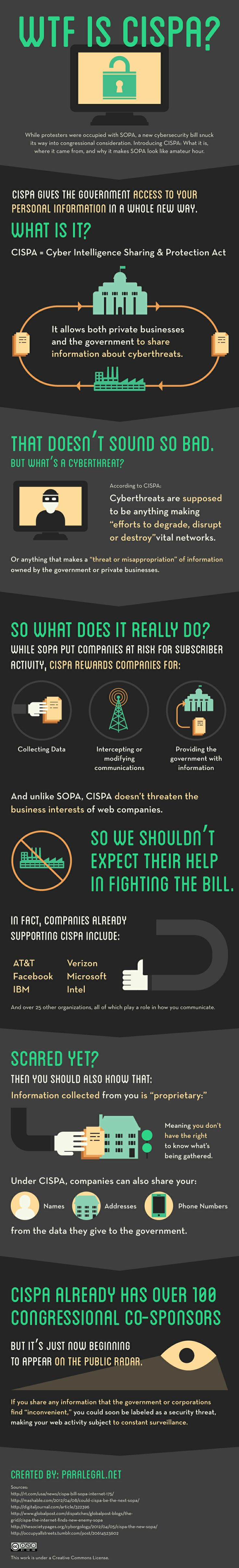 Why CISPA is so much more dangerous than SOPA, and why you're not hearing about it. THEY WON'T BE HAPPY UNTIL THEY CLAMP DOWN ON EVERY ASPECT OF FREE SOCIETY. YOU CAN THANK THE ILLUMINATI BANKSTERS! WELCOME TO THE NWO! NOW STOP DRINKING THE FLUORIDE AND GET OFF YOU'RE ASSES!