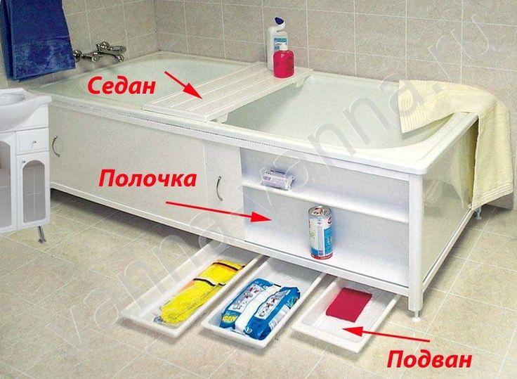 ПОД ванной: 27 тис. зображень знайдено в Яндекс.Зображеннях
