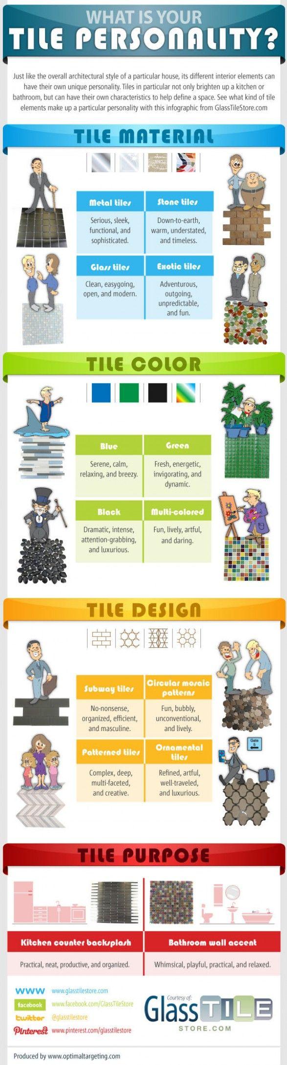 45 Excellent Tile Company Names