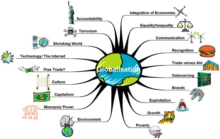 Causes and effects of Globalization | The world of labour