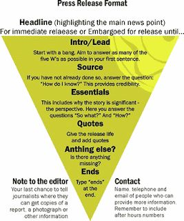 10 #Tips for Writing a Killer Press Release