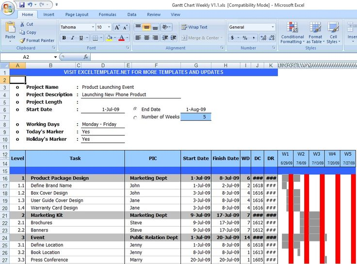 templates free free download charts forward gantt chart excel template ...
