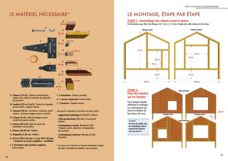 Plan De Poulailler En Bois - 17 Best ideas about Plan Poulailler on Pinterest Plan de poulailler, Poulailler and Plans de