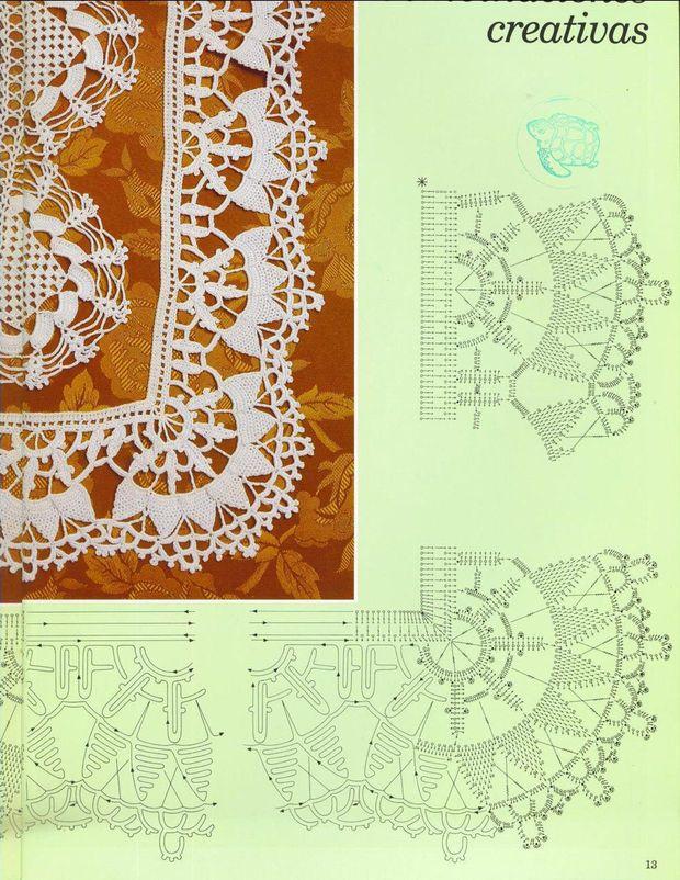 431 besten h keln borte breit crochet border bilder auf pinterest h kelborten h kelspitze. Black Bedroom Furniture Sets. Home Design Ideas