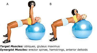 twist your way to better abs stability ball russian
