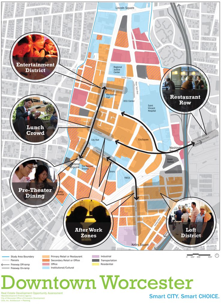 Urban-Analysis.jpg (800×1100) -- like the information, layout, and design.