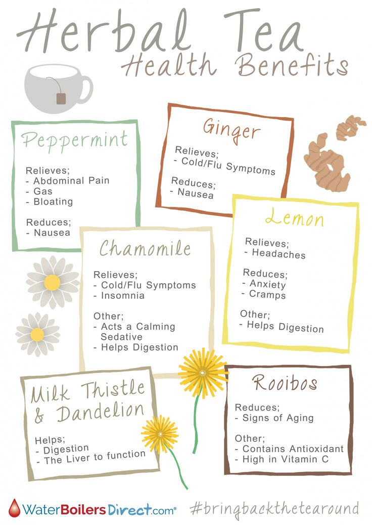 Don't miss these important health benefits of your favorite teas. This infographic breaks down the benefits of various types of teas. Which ones are your favorite?