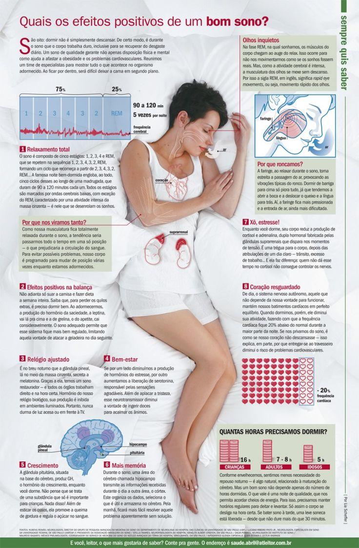 Quais os efeitos positivos de um bom sono?, infográfico de Cecília Andrade para a Revista Saúde