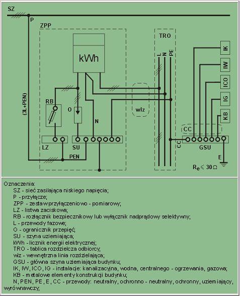 Very nice schematic 6v vibrator