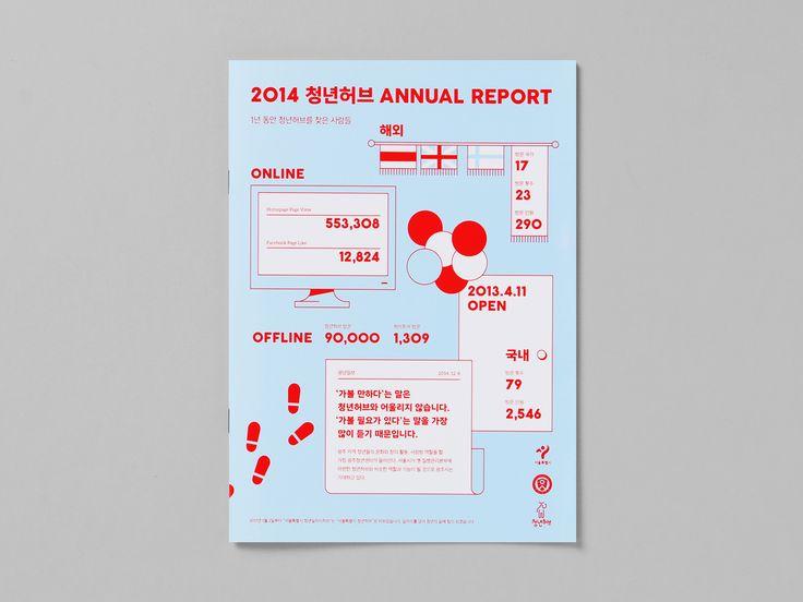 2014 청년허브 ANNUAL REPORT