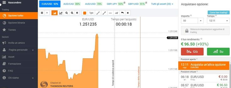 Risk free binary options trading predictor! short-term reversal!