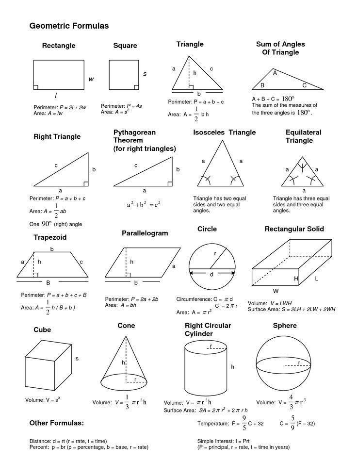 Formulas Perimeter Circumference Area  Sat Math