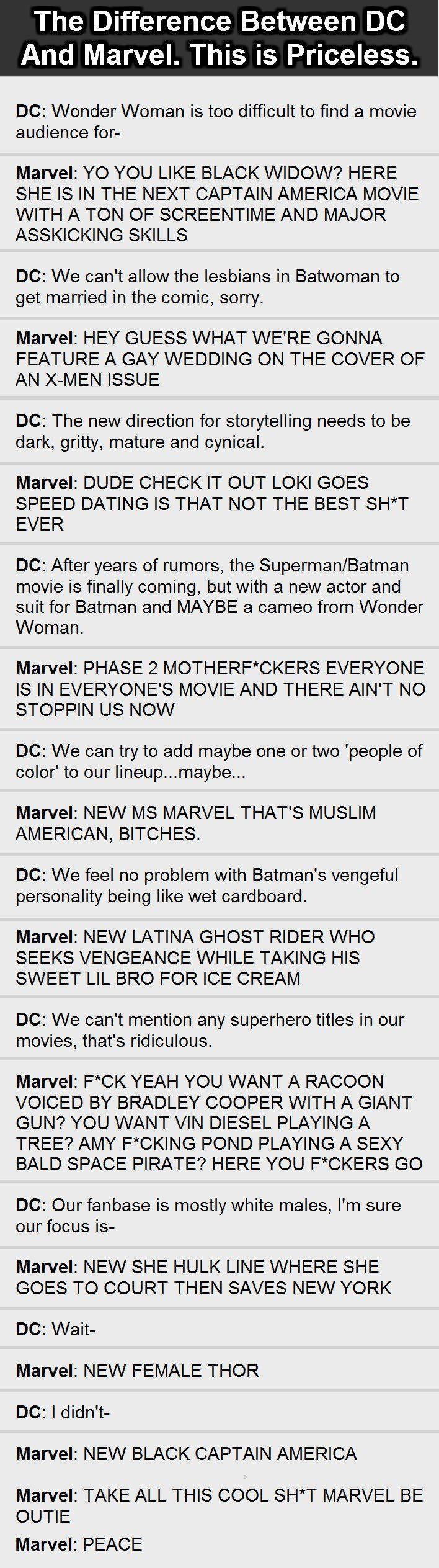 The Difference Between DC and Marvel Comics? Priceless. I don't even read these comics and this is seriously funny!