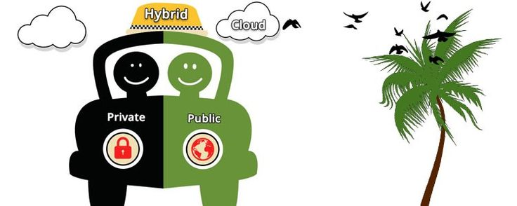 Hybrid Cloud – An Awakened Force Storage Some workloads are a good fit for cloud, while some are not. Companies now understand that adopting only one model may not be sufficient, given the complexity of their workloads and needs. Finding…Read more ›