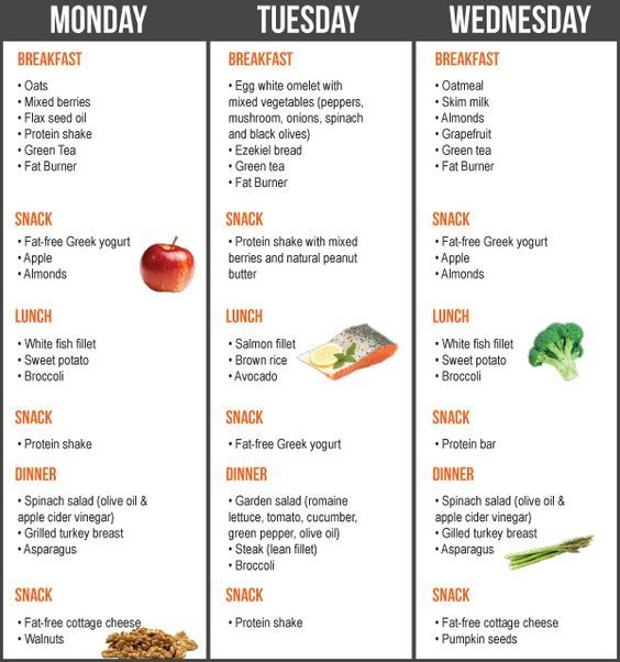 bikini fitness diet plan