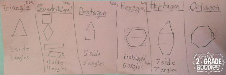 Greedy triangle writing activity third