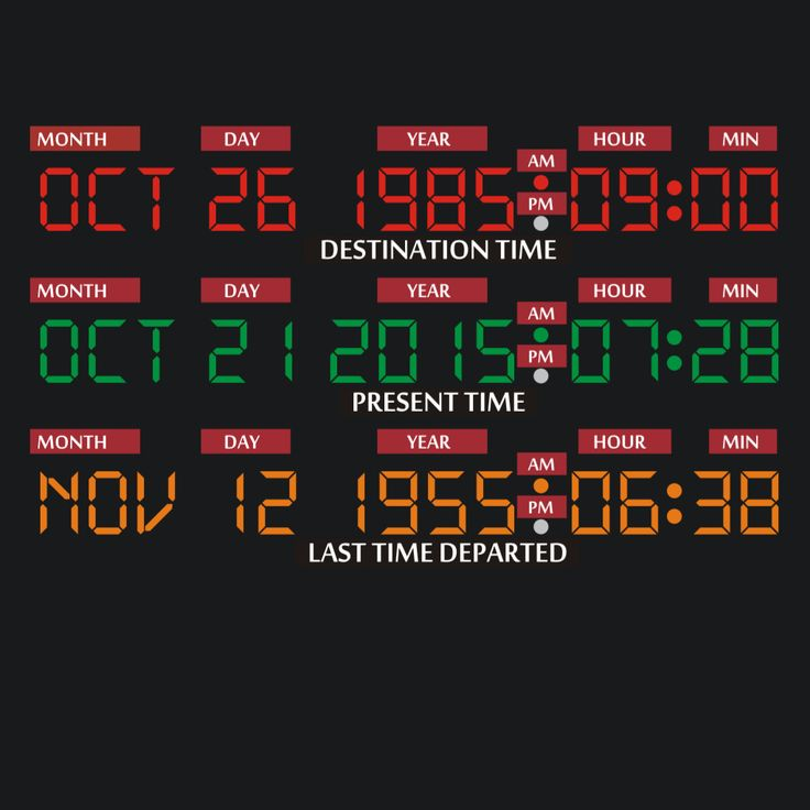 BTTF Time Circuits