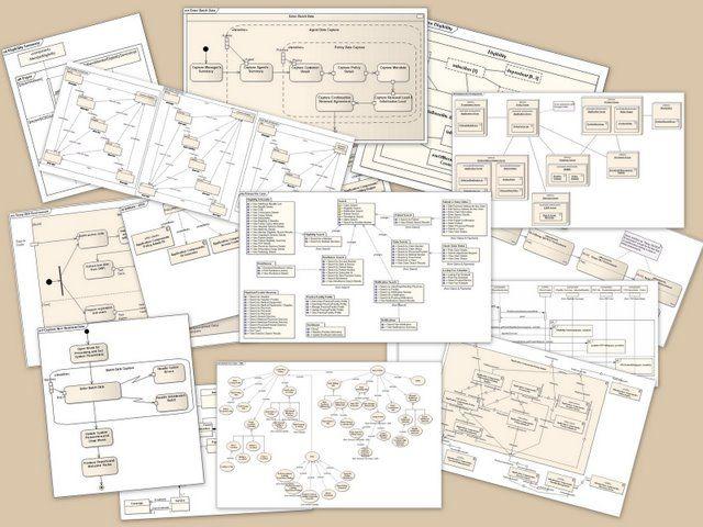 UML, Unified Modelling Language: http://en.wikipedia.org/wiki/Unified_Modeling_Language