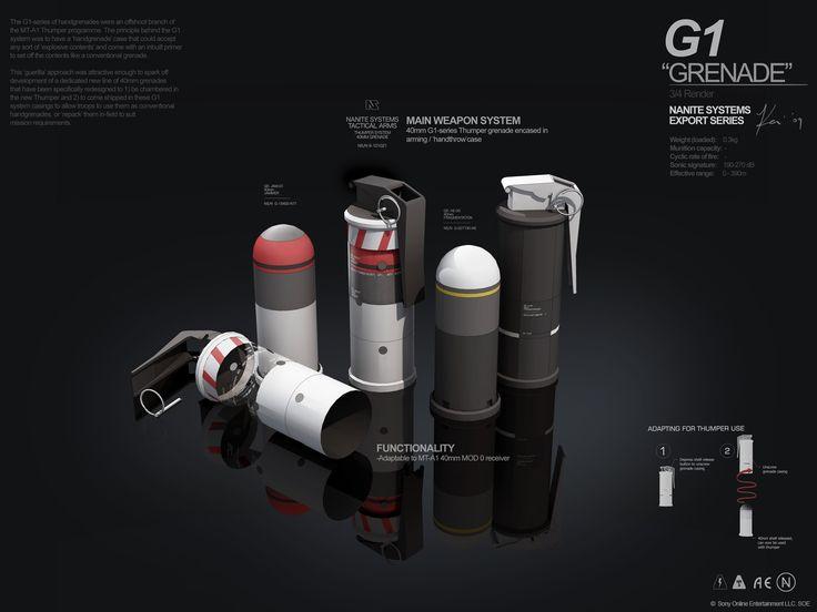 PLANETSIDE 2 Pre-Viz: Grenades by ukitakumuki on DeviantArt