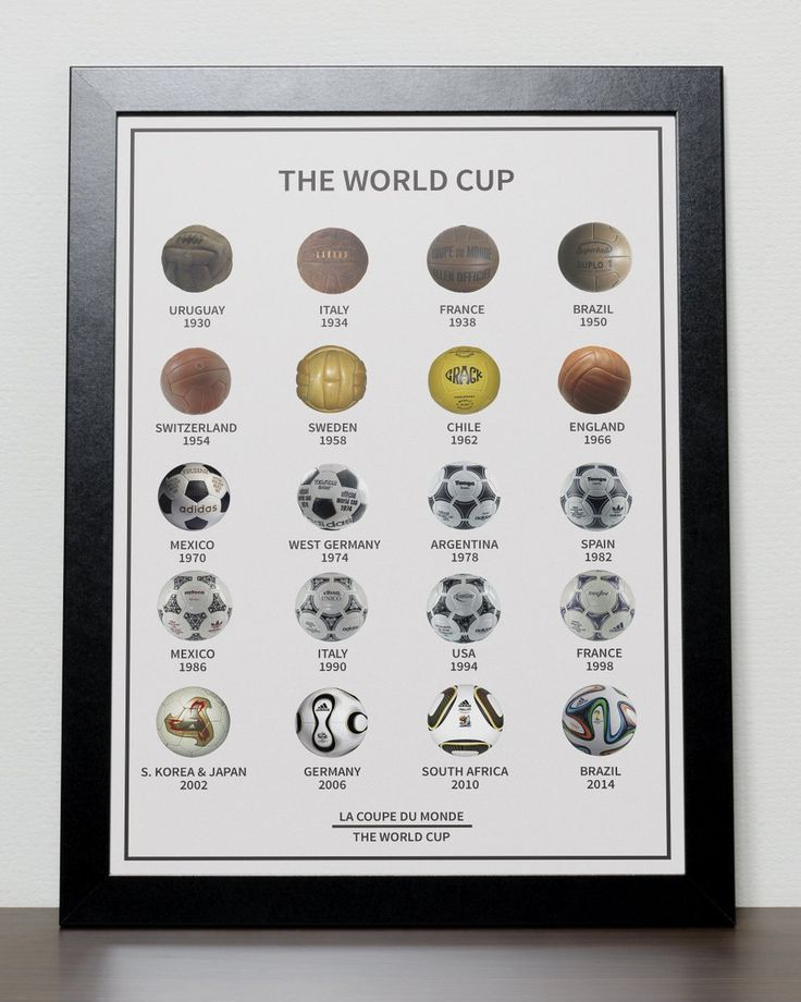 The World Cup Football