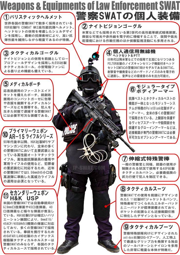警察swat装備 2000年代 特殊部隊 部隊 サバゲー