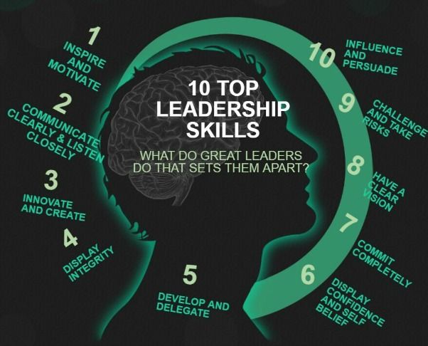 7 Ways to Start Building Your Leadership Skills Today (No Matter Where You Are on the Ladder)
