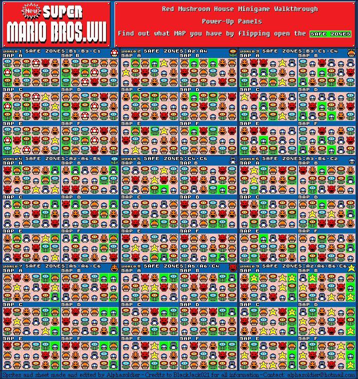 Super Mario World Wii Cheats – Jerusalem House