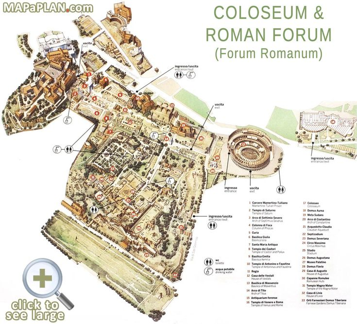 Forum Romanum best historical ancient sights Rome top tourist attractions map