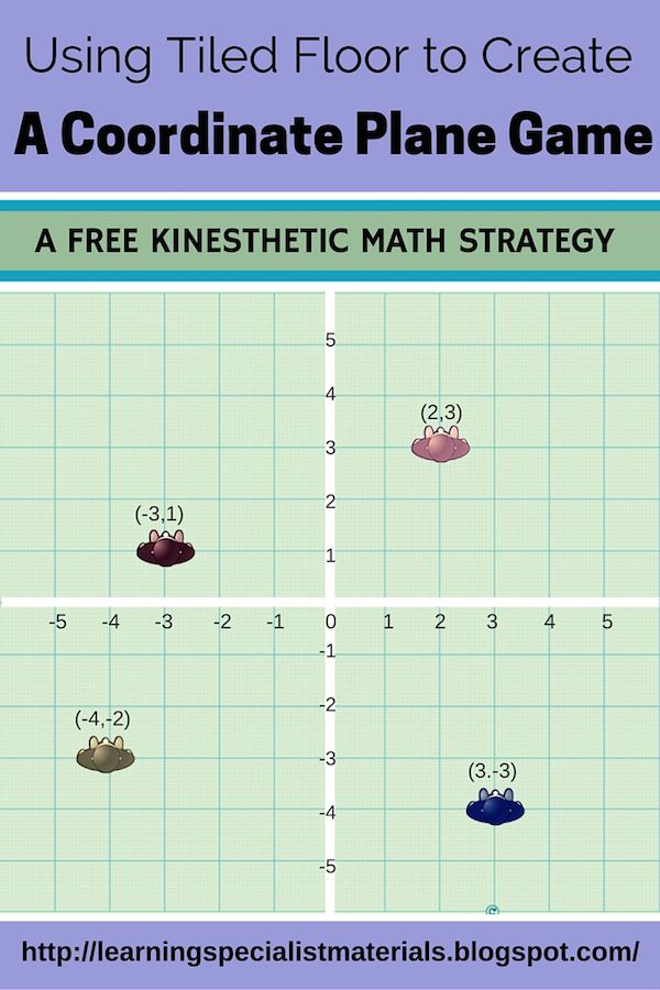 Come learn the benefits of kinesthetic learning and play and read about a FREE Coordinate Plane Game that integrates these concepts .#learning games #math games