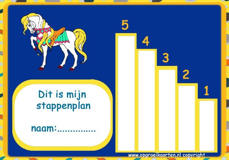 stappenplan nieuw gedrag leren - gratisbeloningskaart.nl